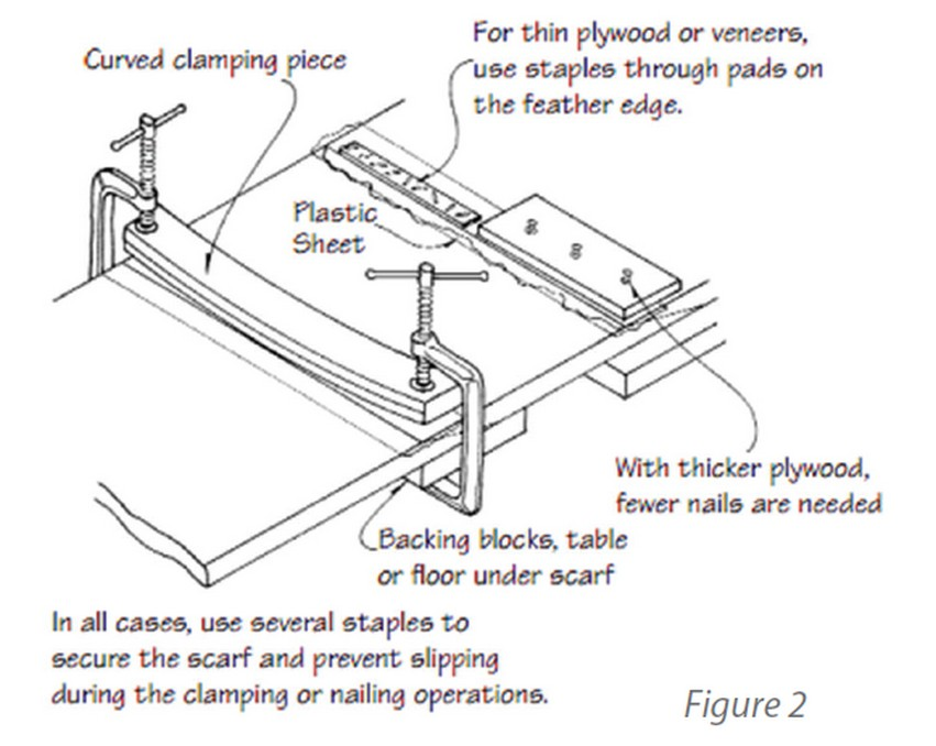 clamping basics - a simple clamping fixture