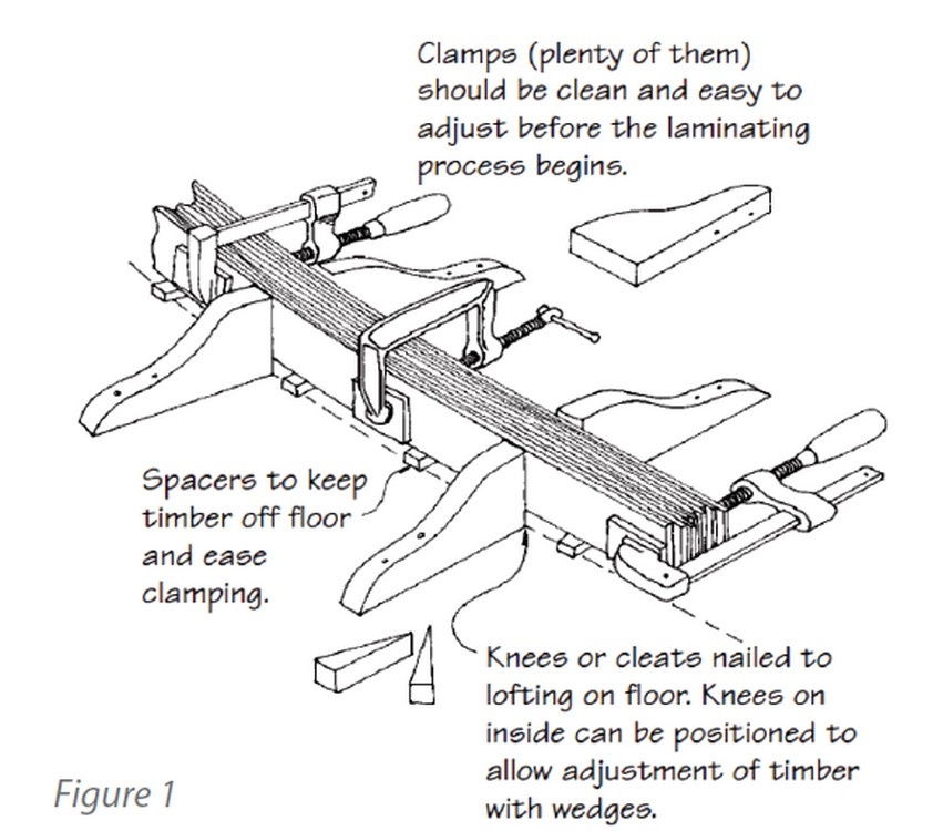 clamping basics figure 1